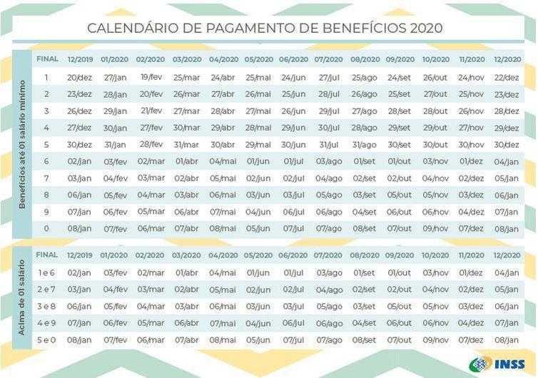 Calendário de pagamento de 2020 do INSS está disponível para consulta - INSS/ Divulgação/ Direitos Reservados